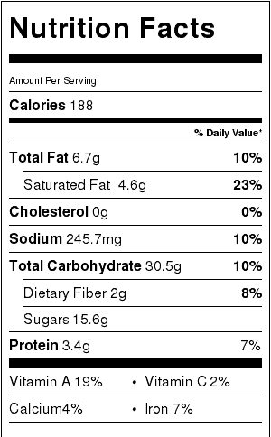Nutrition facts (Healthier Starbucks Pumpkin Bread)